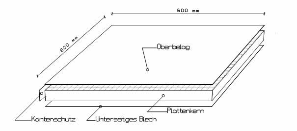 Doppelbodenplatte
